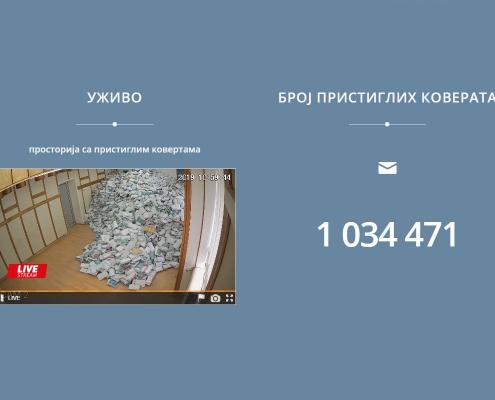 banjaluka-com-pristiglo-vise-od-milion-koverata